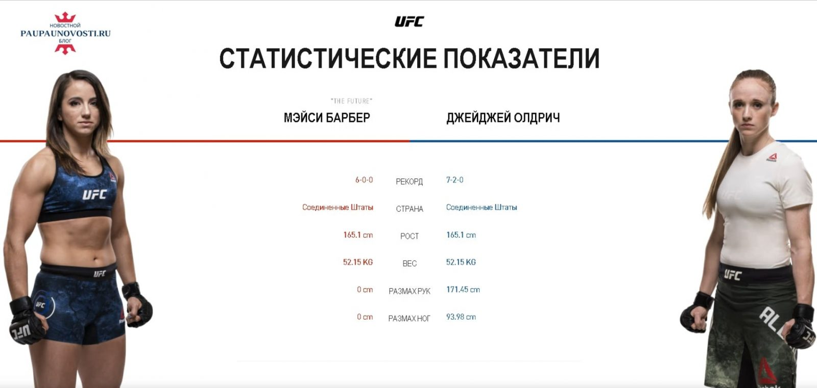 ufc-fight-night-148-stiven-tompson-ehntoni-pettis