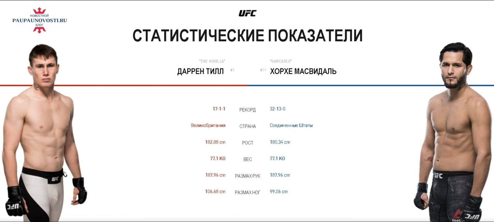 ufc-fight-night-147-darren-till-horhe-masvidal
