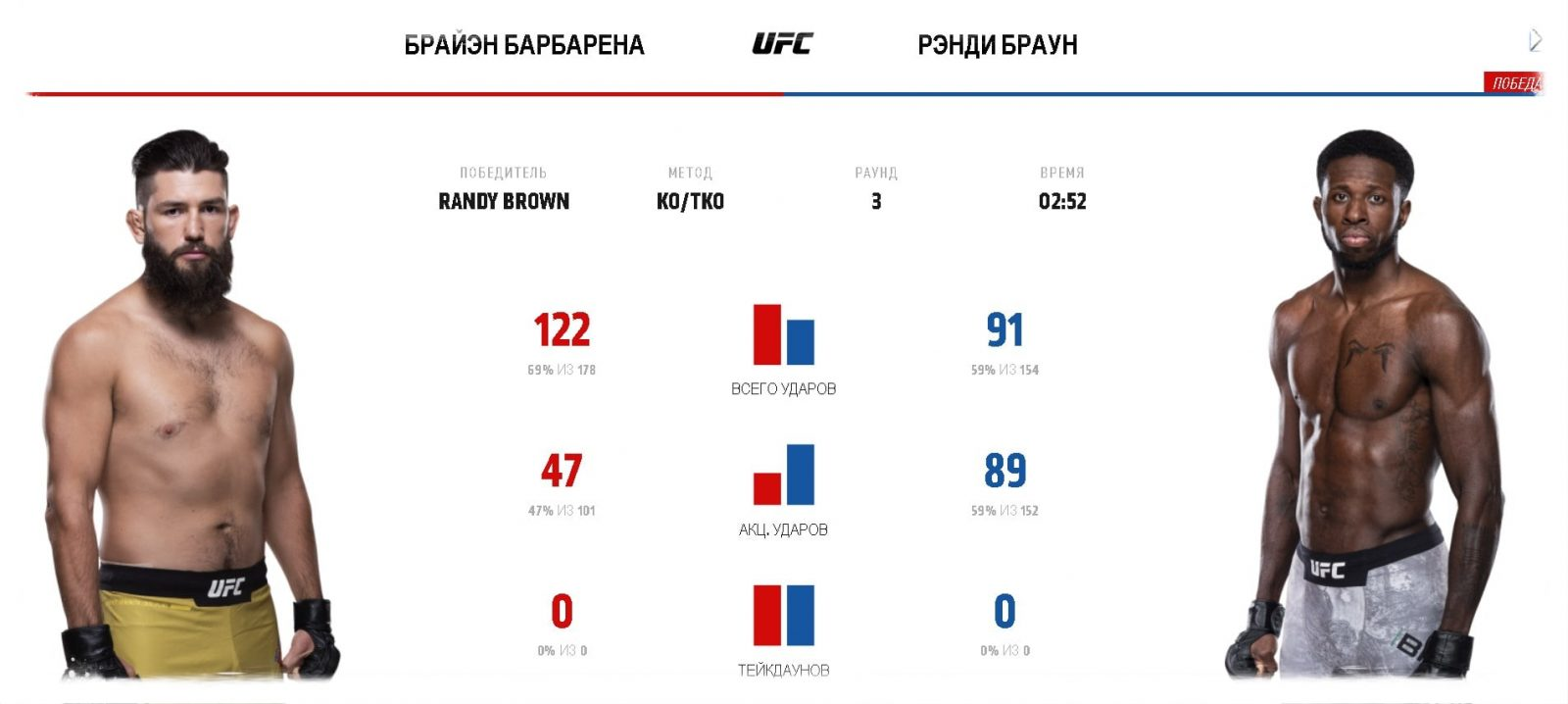 brajan-barberena-rehndi-braun-video-boya-na-ufc-fight-night-154_1
