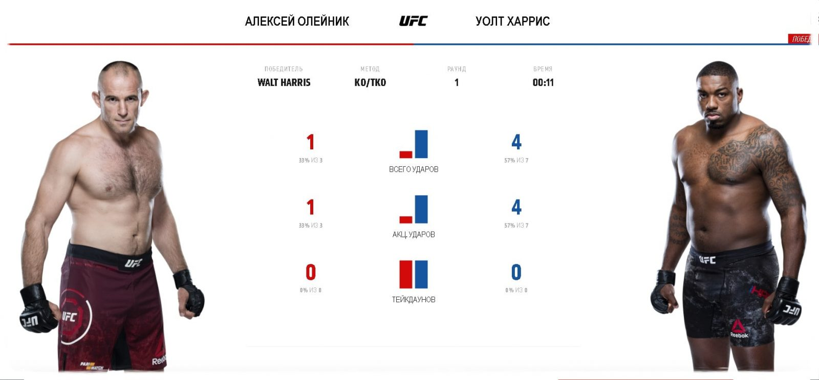 aleksej-olejnikov-vs-uolter-harris-video-boya-ufc-on-espn-4-rafaehl-dos-anos-leon-ehdvards-san-antonio_1