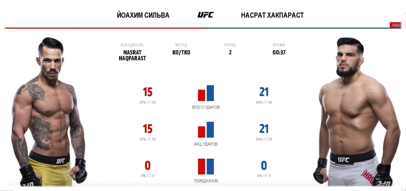 nasrat-hakparast-joahim-silva-video-boya-ufc-fight-night-covington-vs-lawler_1