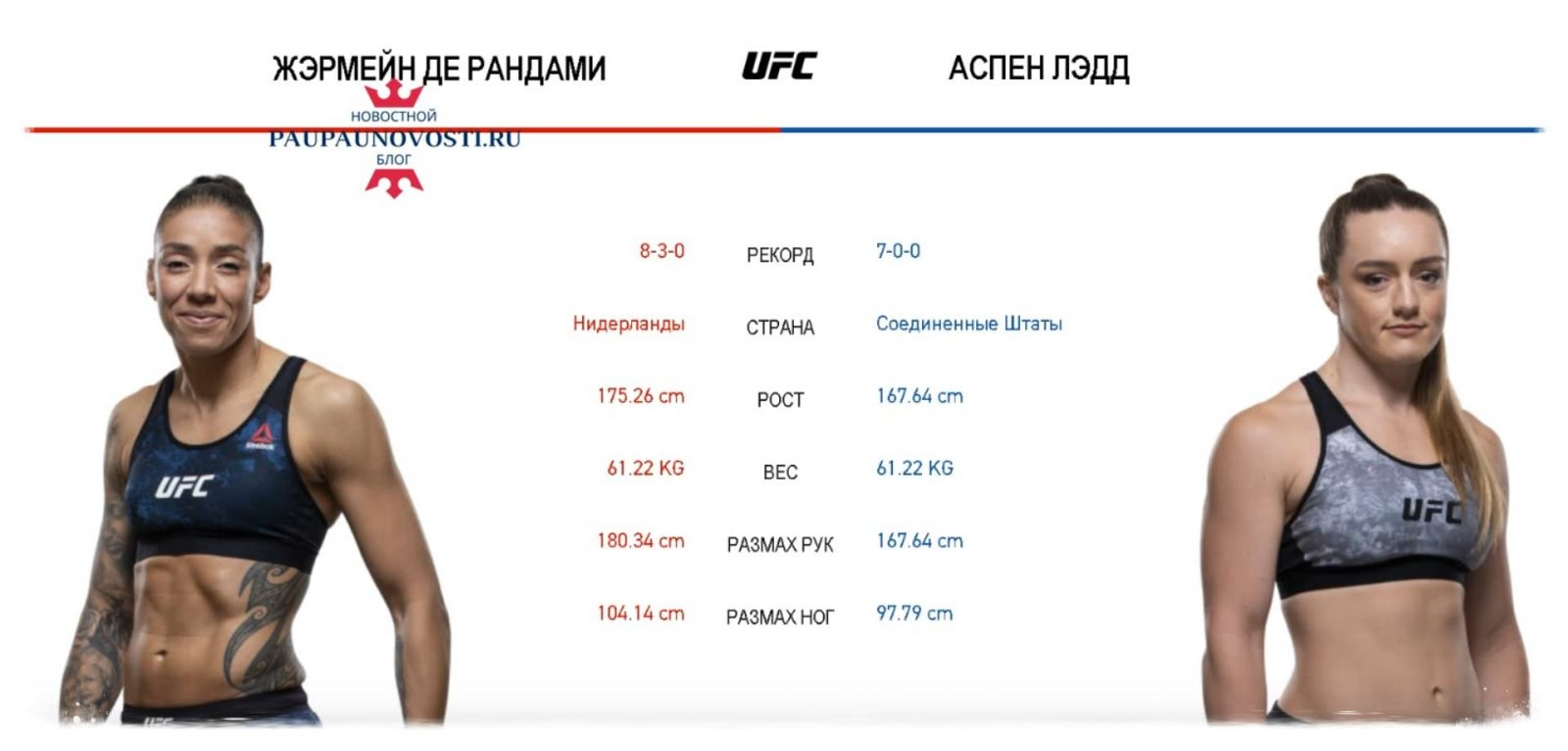 ufc-fight-night-germaine-de-randamie-vs-undefeated-aspen-ladd-data-uchastniki-i-kard-zhermen-de-randami-aspen-lehdd_1