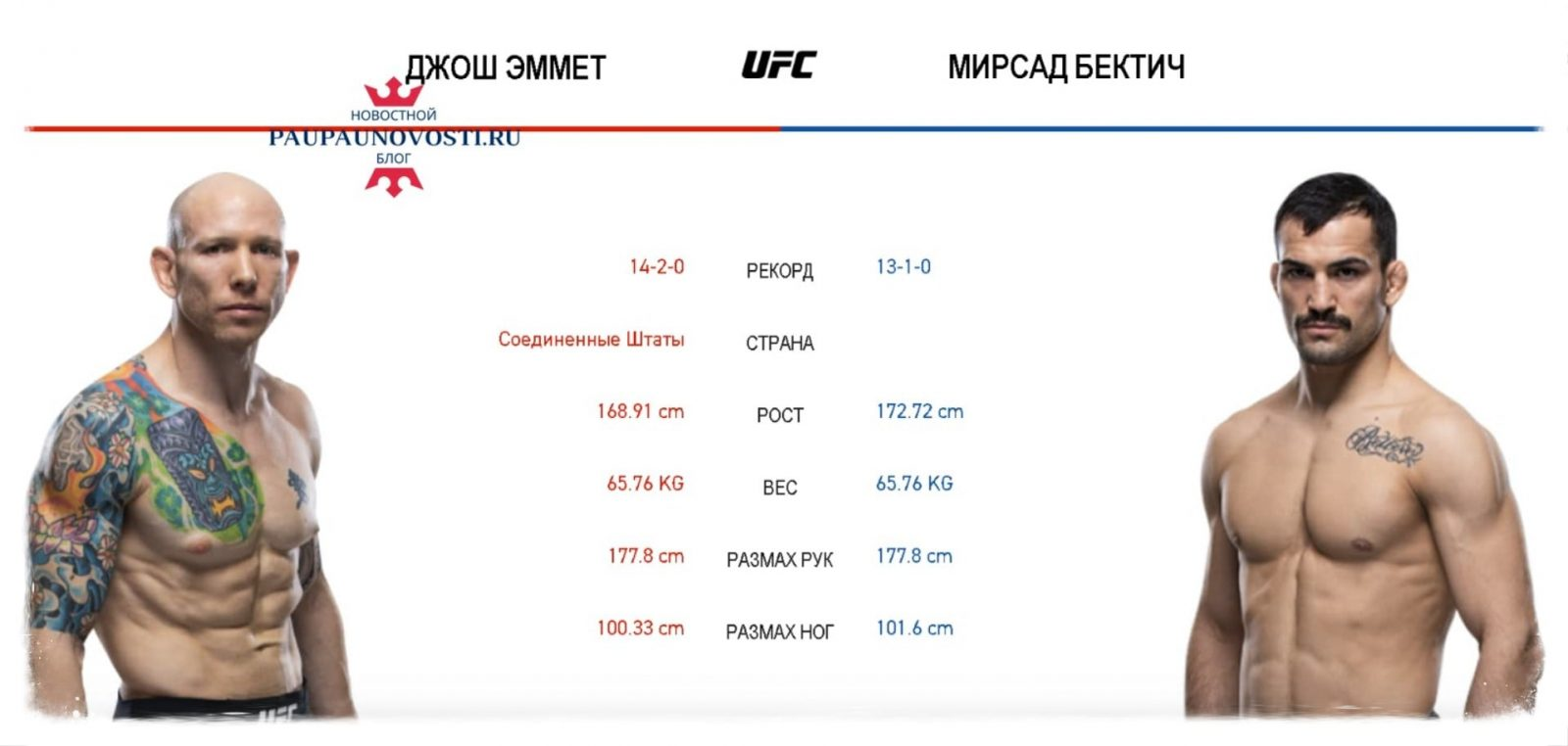 ufc-fight-night-germaine-de-randamie-vs-undefeated-aspen-ladd-data-uchastniki-i-kard-zhermen-de-randami-aspen-lehdd_3