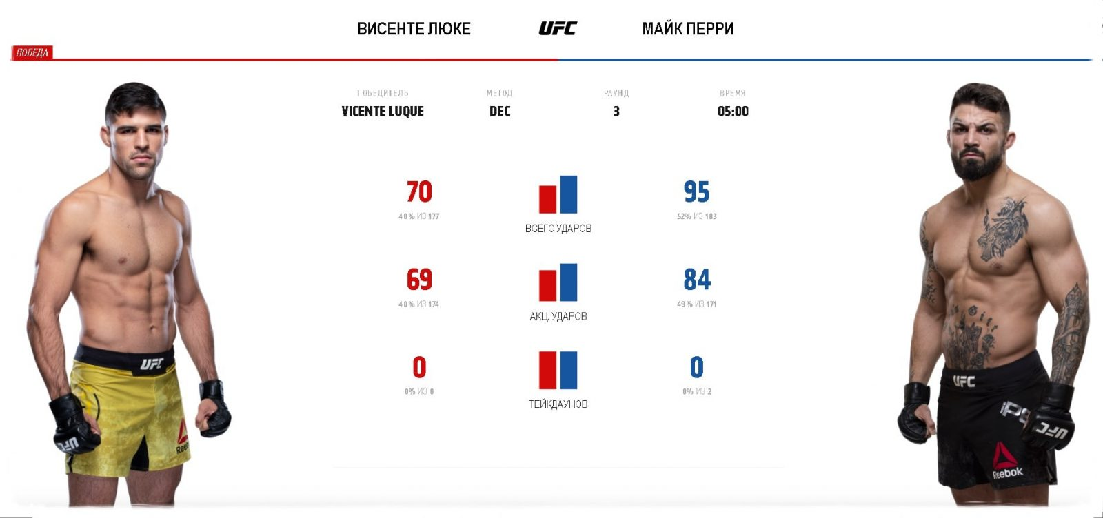 visente-luke-majk-perri-video-boya-ufc-fight-night-156-shevchenko-vs-carmouche-2_1