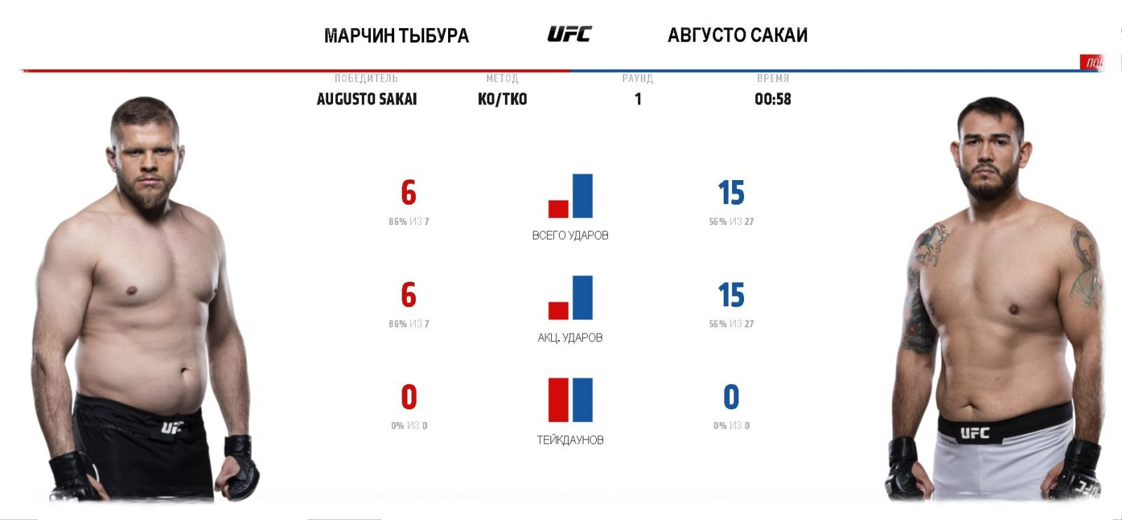 marchin-tybura-augusto-sakaj-video-boya-na-ufc-fight-night-158-ufc-on-espn-16