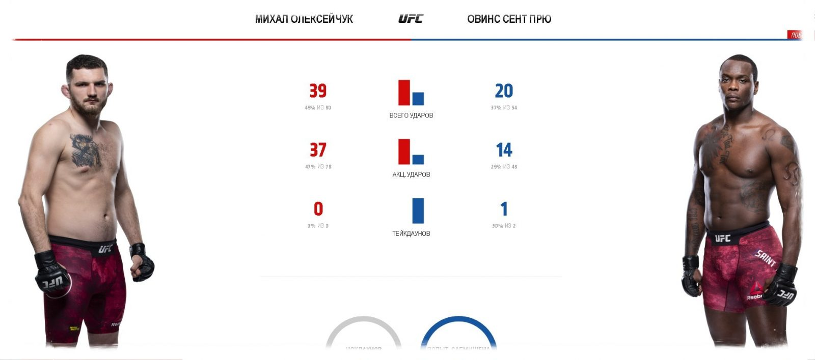 video-boya-ovins-sent-pryu-mihal-oleksejchuk-ufc-fight-night-160