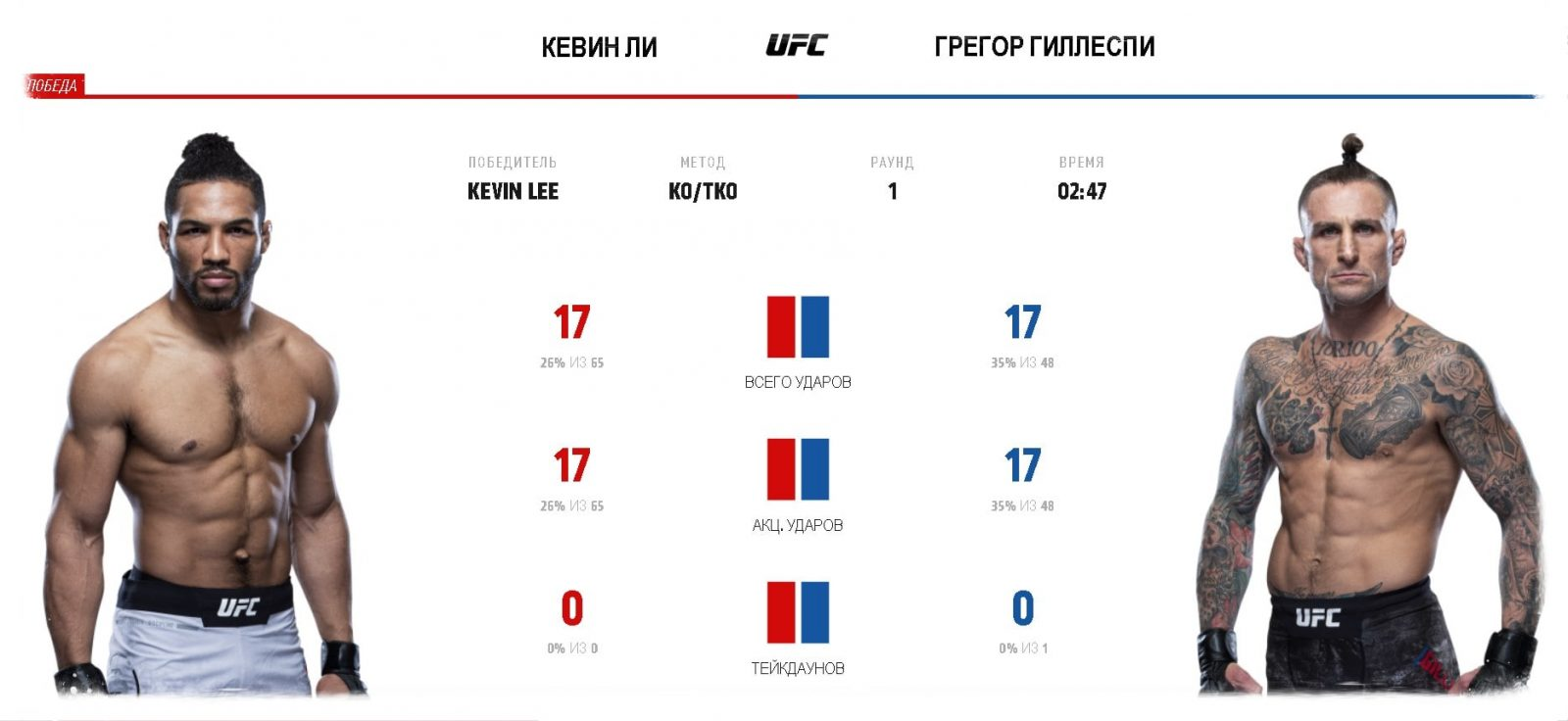 video-boya-kevin-li-gregor-gillespi-ufc-244