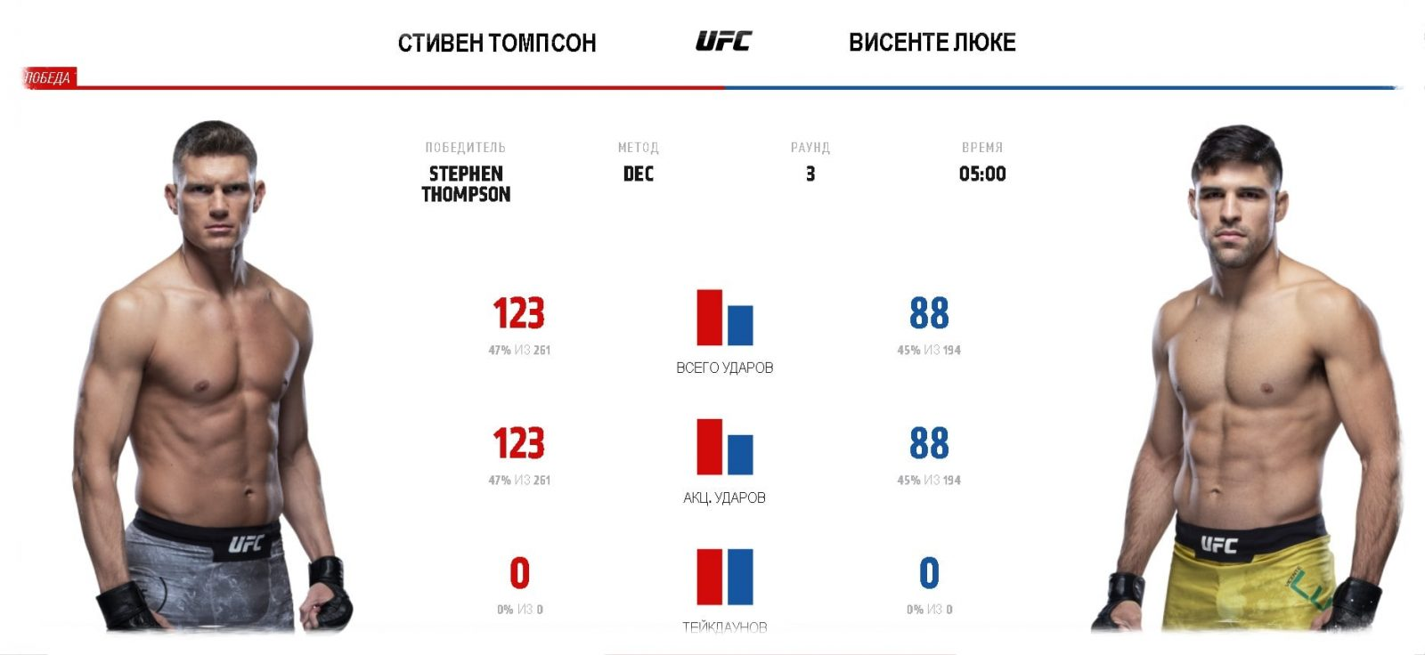 video-boya-stiven-tompson-visente-luke-ufc-244