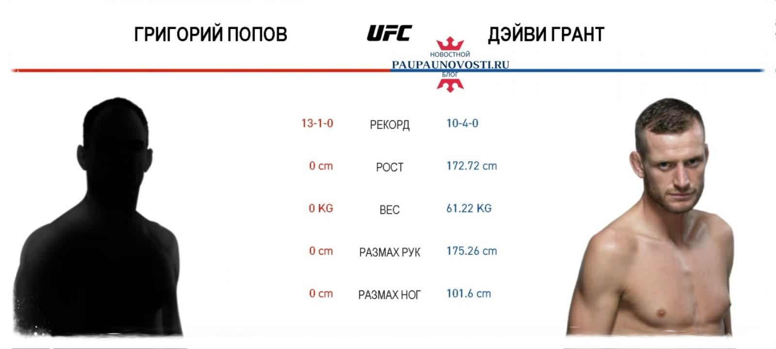 ufc-fight-night-163-kard-i-data-magomedsharipov-vs-kattar