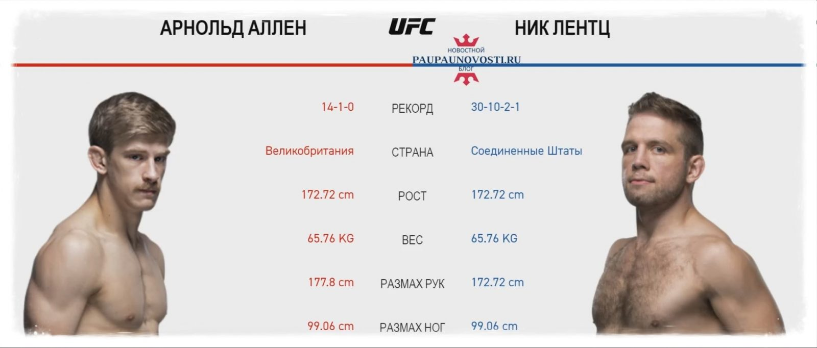 ufc-fight-night-166-kard-data-i-uchastniki-blaydes-vs-dos-santos