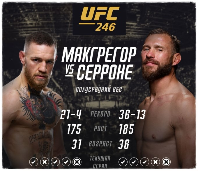 video-boya-konor-makgregor-donald-serrone-conor-mcgregor-donald-cerrone-ufc-246_1