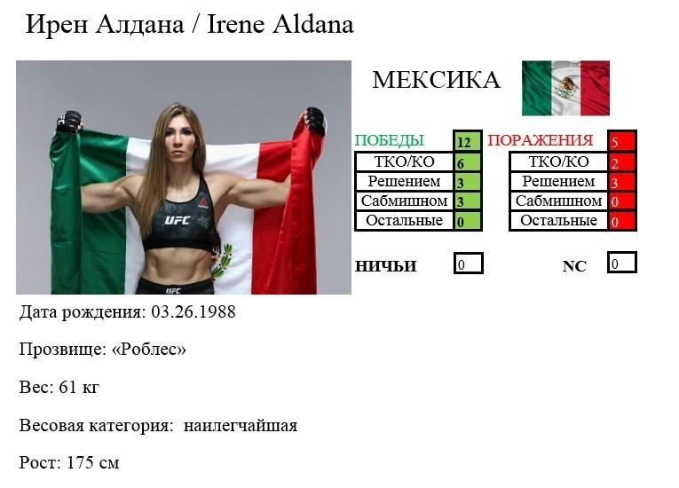 iren-aldana-irene-aldana-statistika-istoriya-boev-foto-video