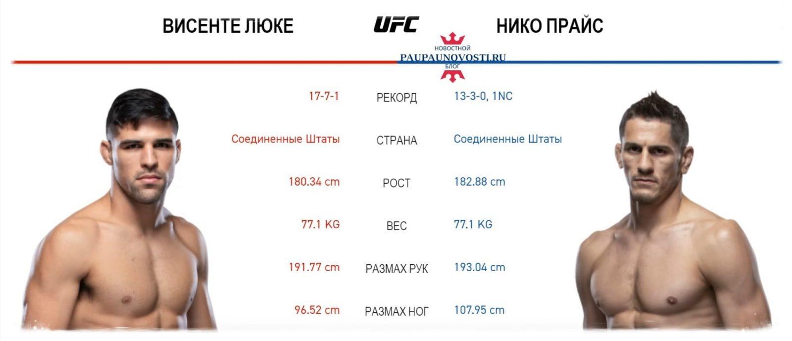 oficialno-ufc-249-ferguson-vs-gaethje-sostoitsya-kard-data-i-uchastniki