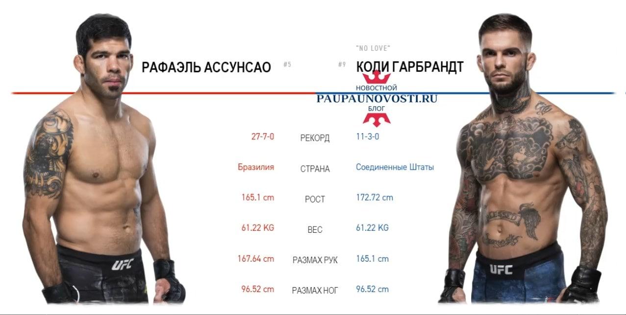 ufc-250-nunes-spenser-data-provedeniya-kard-i-translyaciya