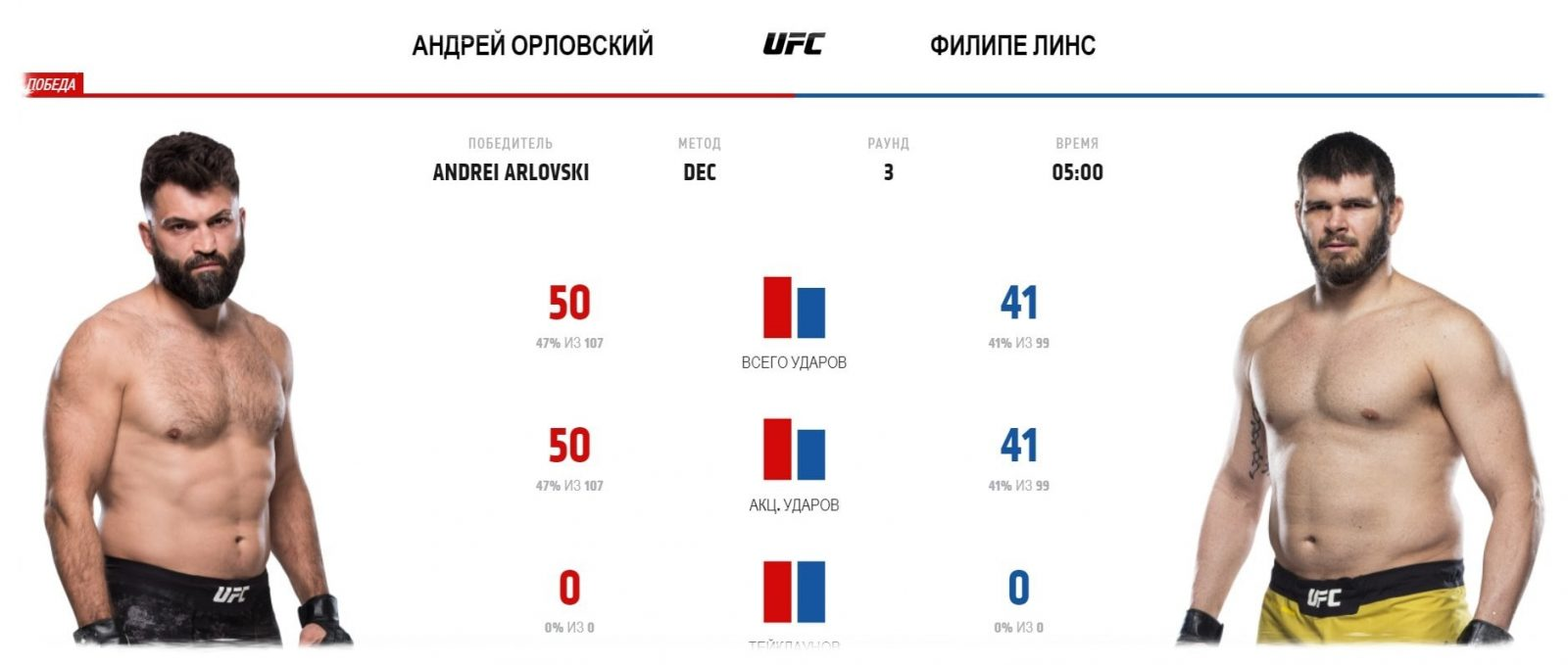 andrej-orlovskij-filipe-lins-video-boya-ufc-fight-night-smith-vs-teixeira