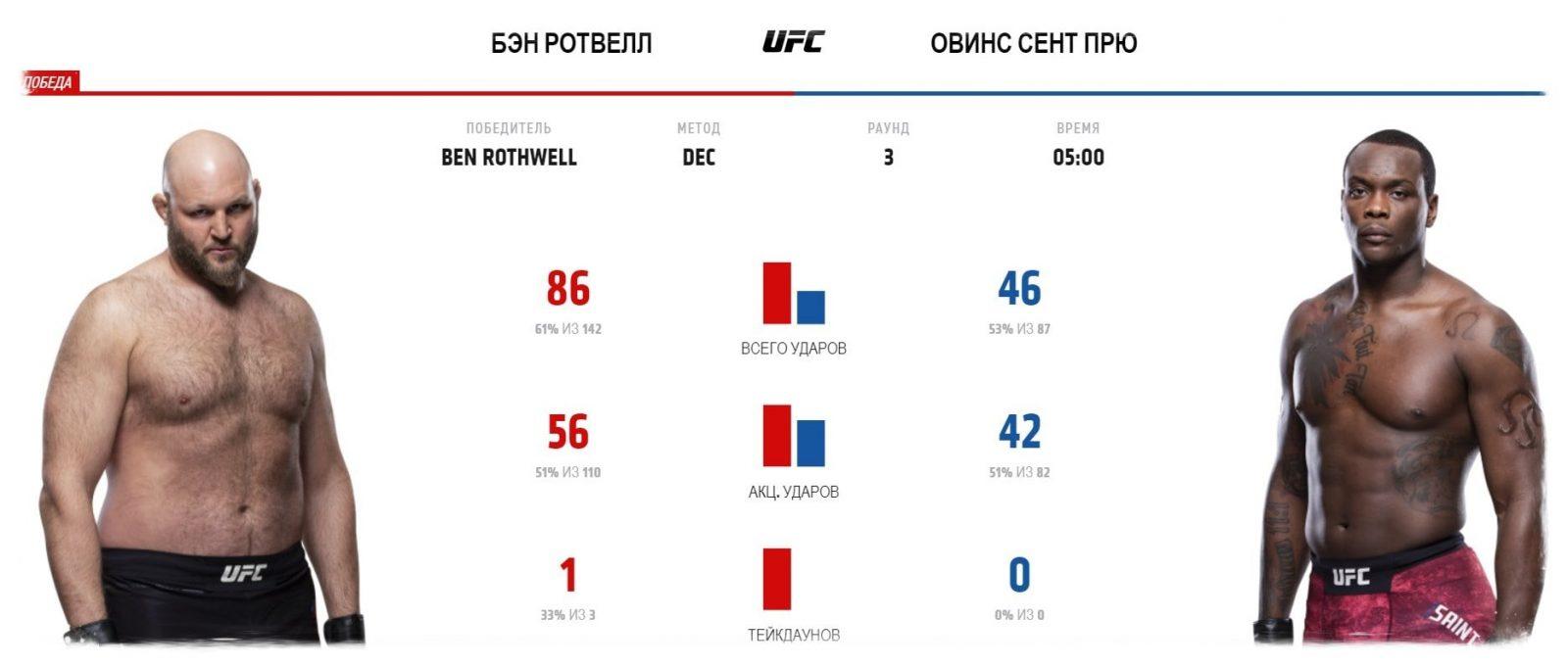 ben-rotvell-ovins-sent-pryu-video-boya-ufc-fight-night-smith-vs-teixeira