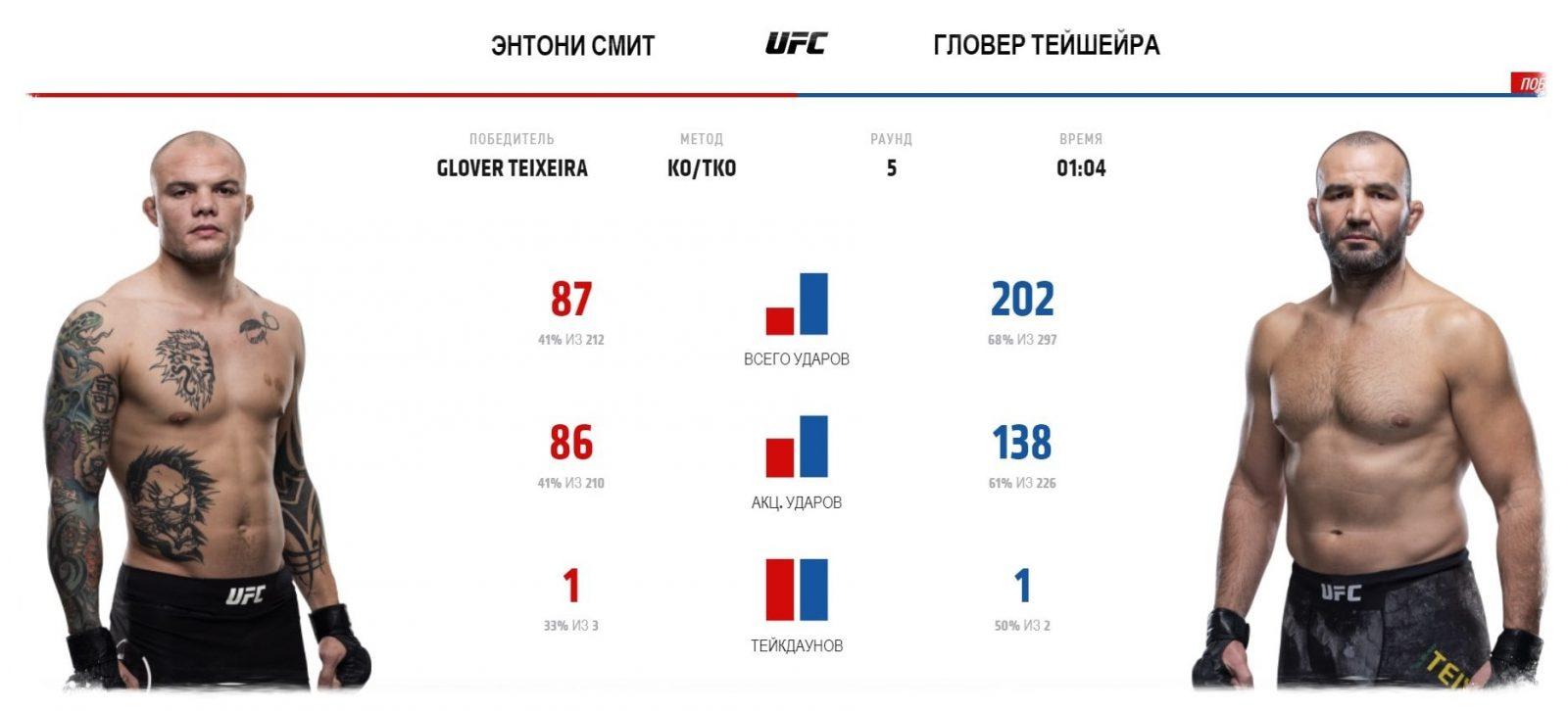 ehntoni-smit-glover-tejshejra-video-boya-ufc-fight-night-smith-vs-teixeira