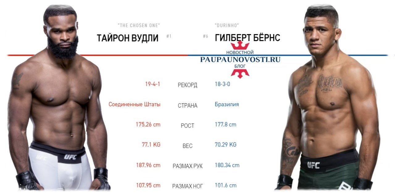 Ufc Fight Night 176 Kard I Data Vudli Vs Byorns Pau Pau Novosti