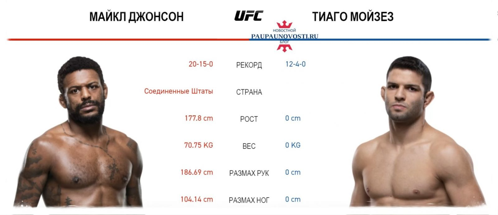 ufc-fight-night-smith-vs-teixeira-kard-i-data