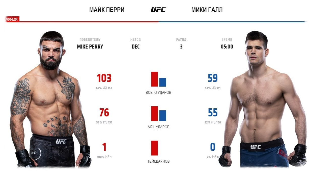 majk-perri-mikki-gall-video-boya-ufc-on-espn-12