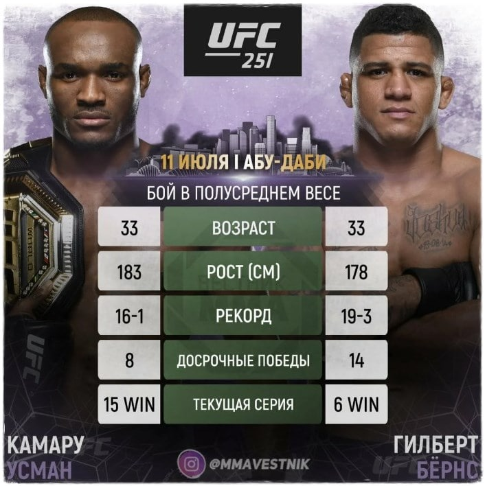 kamaru-usman-gilbert-berns-video-boya-ufc-251