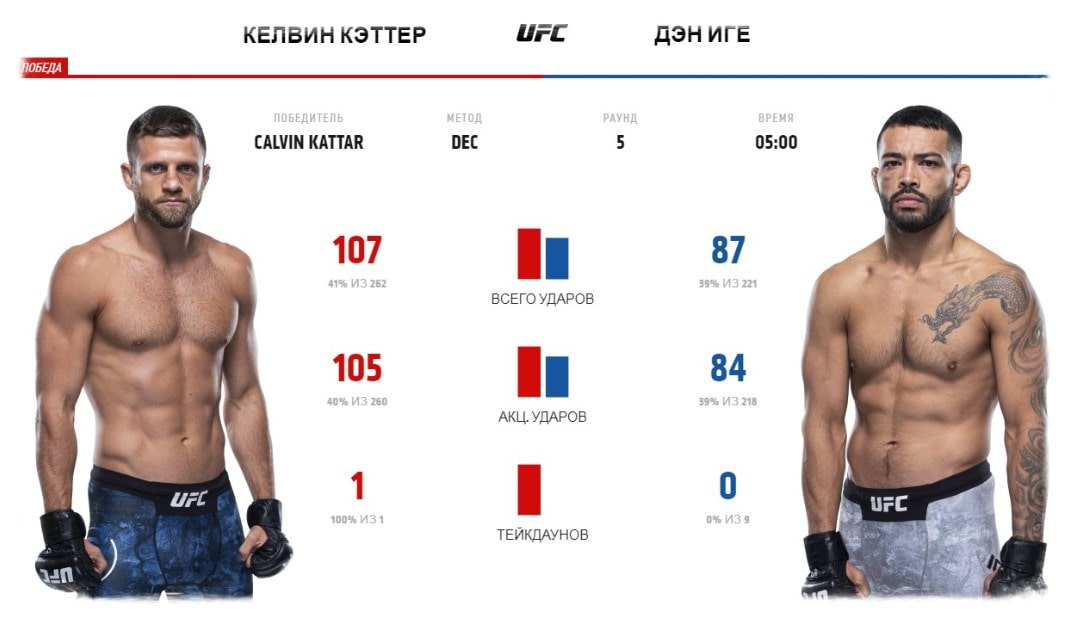 kehlvin-kattar-dehn-ige-video-boya-ufc-fight-night-kattar-vs-ige