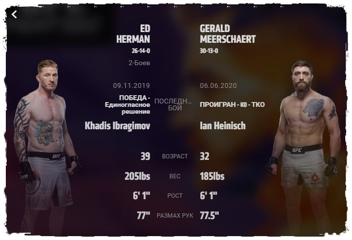ufc-fight-night-173-brunson-vs-shahbazyan-translyaciya-kard-i-data