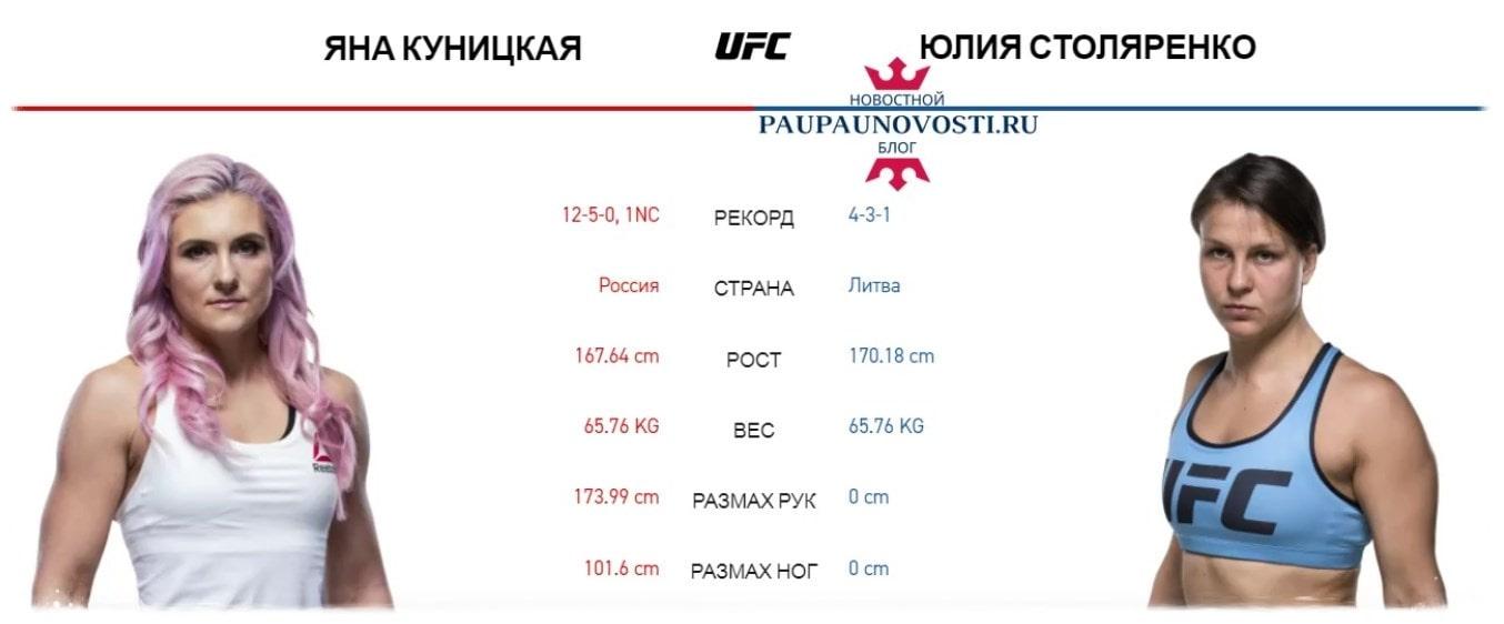 ufc-fight-night-174-lewis-vs-oleinik-translyaciya-kard-i-data