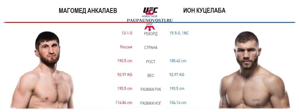 ufc-fight-night-175-smit-vs-rakich