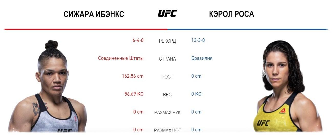 ufc-fight-night-176-overim-vs-sakai