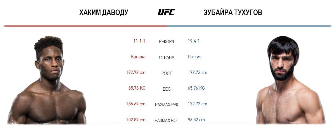 ufc-253-data-kard-i-translyaciya-turnira