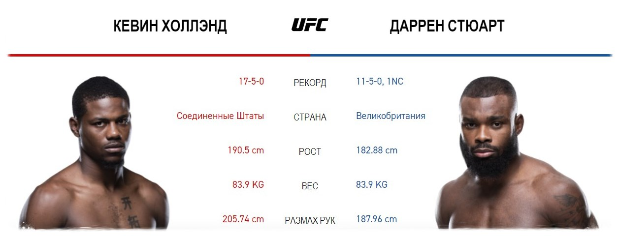 ufc-fight-night-178-kovington-vs-vudli-podrobno-o-sobytii