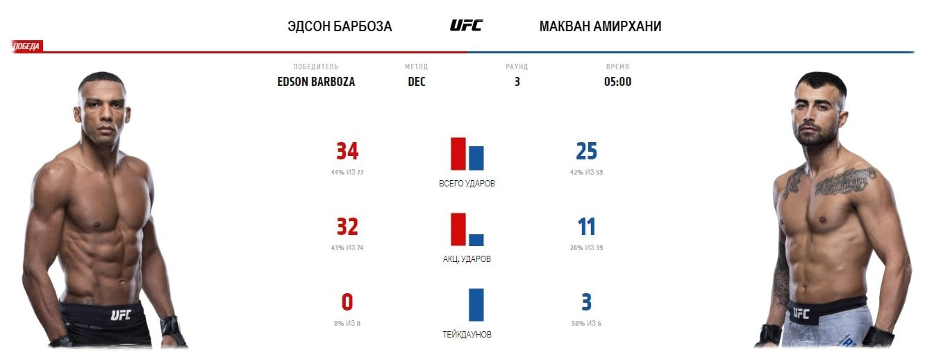 ehdson-barboza-makvan-amirhani-video-boya-ufc-fight-night-179