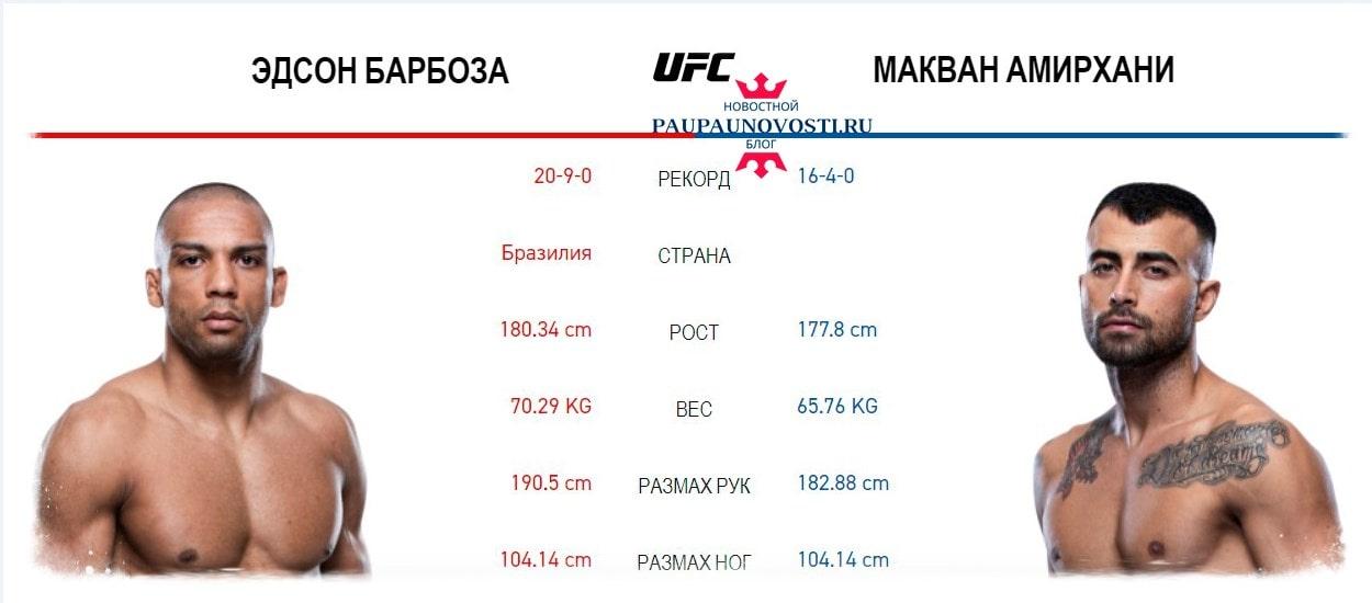 ufc-fight-night-179-data-uchastniki-i-kard