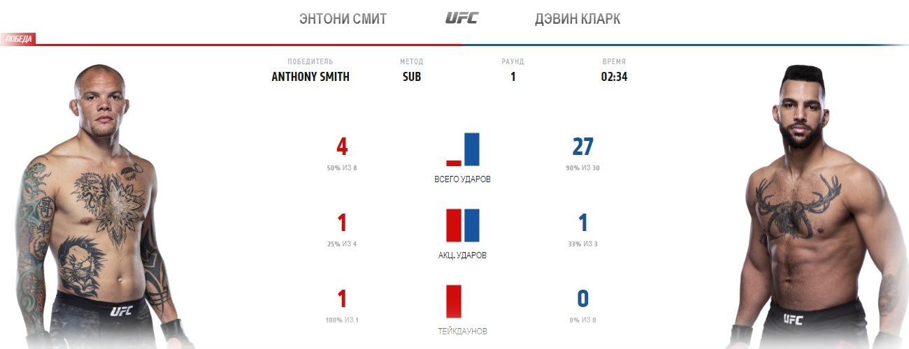 ehntoni-smit-devin-klark-ufc-fight-night-184