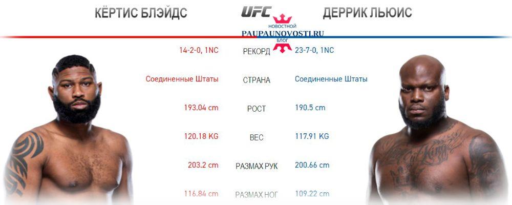 obzor-ufc-fight-night-184-blaydes-vs-lewis