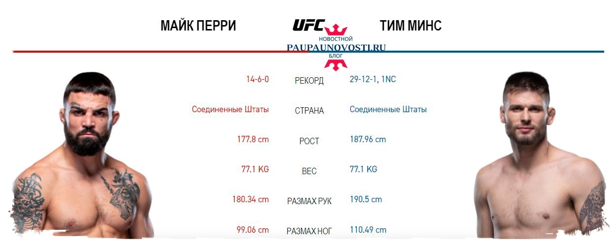 ufc-255-figejredo-peres-shevchenko-majya-kard
