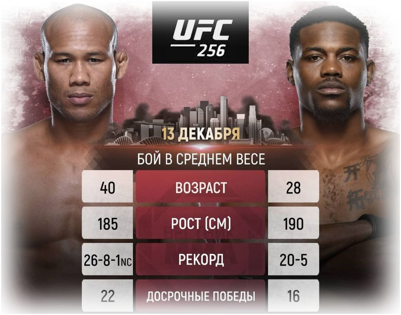 video-boya-kevin-holland-ronaldo-souza-ufc-256